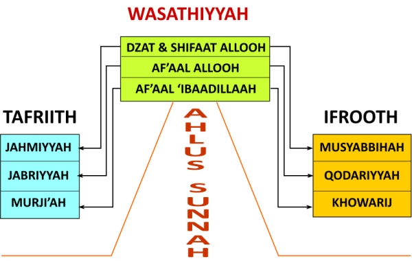 al-bidah-jenis-macam-sejarah-kemunculannya-1